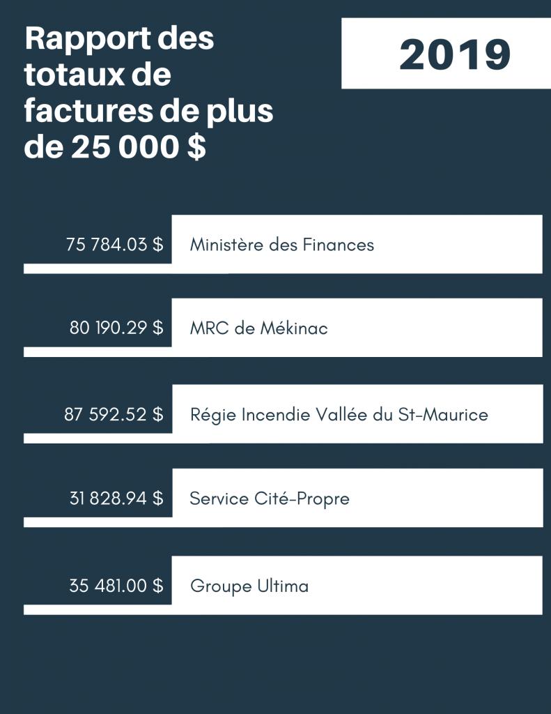 Rapport-des-totaux-de-factures-de-plus-de-25-000